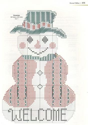 Hombre de nieve 3era parte